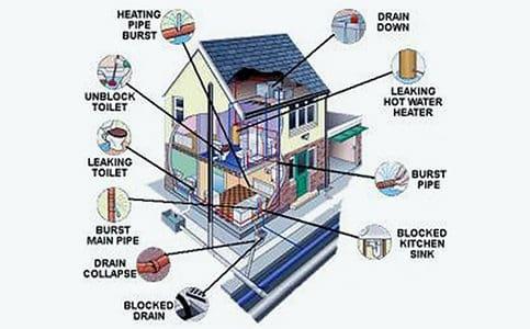 Residential plumbing image